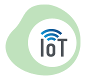 Time IoT